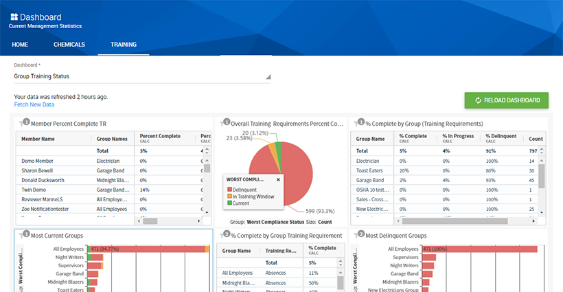 HSI Releases Business Intelligence Powered Analytics Dashboard for LMS