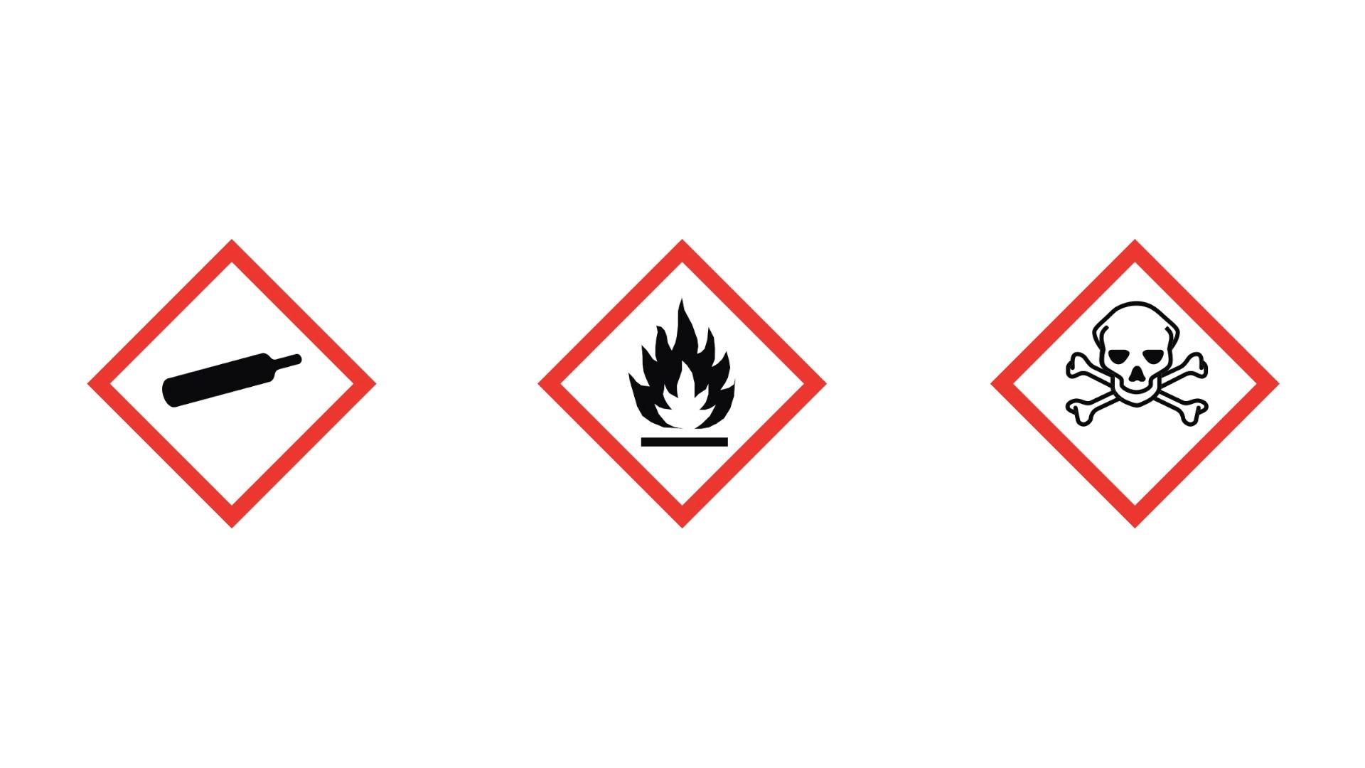 Understanding GHS Labels