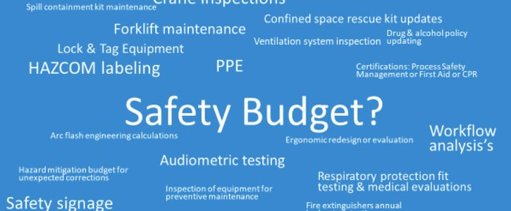 Safety Job Responsibilities