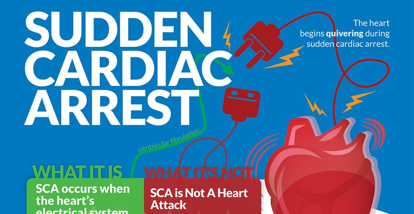 October is Sudden Cardiac Arrest Awareness Month (Infographic)