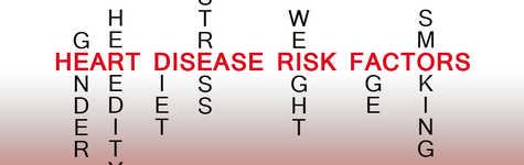 Hypertension: A Leading Risk Factor for Heart Disease