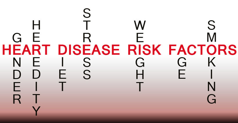 Do You Understand the Symptoms and Risks of Cardiovascular Disease?