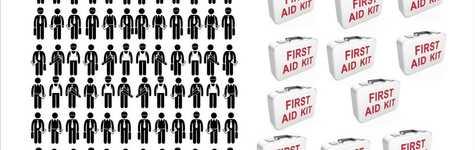 First Aid Preparation